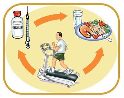 توصیه درباره قند خون به دیابتی ها